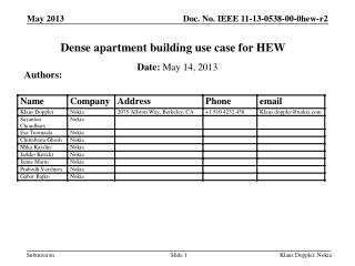 Dense apartment building use case for HEW