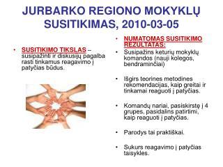 JURBARKO  REGIONO MOKYKLŲ SUSITIKIMAS, 2010- 03-05