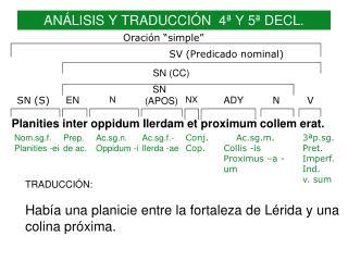 ANÁLISIS Y TRADUCCIÓN  4ª Y 5ª DECL.