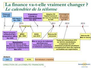 La finance va-t-elle vraiment changer ?  Le calendrier de la réforme