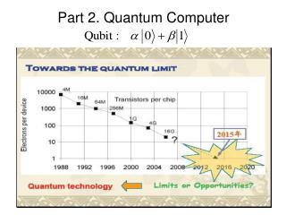 Part 2. Quantum Computer