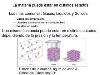 Los mas  comunes : Gases ,  Liquidos  y  Solidos
