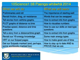 10Science1 08  Paenga-wh ā wh ā  2014