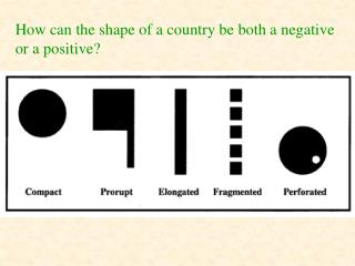 How can the shape of a country be both a negative or a positive?