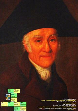 CHARMEIL Jean-Baptiste   (Fils de Joseph CHARMEIL - Maître Chirurgien - et de Marie BERARD)
