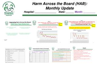 Harm Across the Board (HAB):  Monthly Update