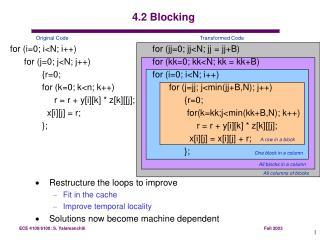 4.2 Blocking