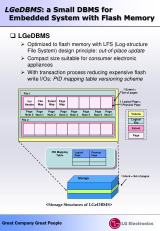 LGeDBMS : a Small DBMS for  Embedded System with Flash Memory