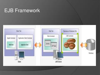 EJB Framework