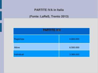 PARTITE IVA in Italia (Fonte: LaReS, Trento 2013)