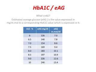 HbA1C /  eAG