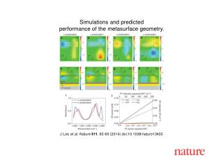 J Lee et al. Nature  511 , 65-69 (2014)  doi:10.1038/nature13455