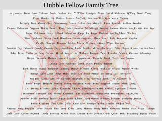 Hubble Fellow Family Tree