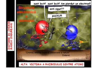 Structura  electronica a  atomului