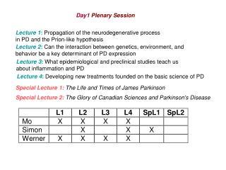 Day1 Plenary Session