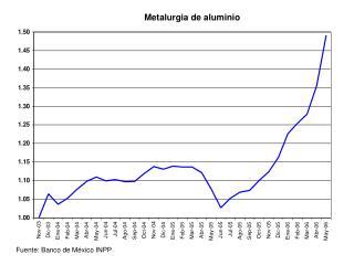 Metalurgia de aluminio