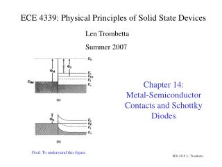 ECE 4339: Physical Principles of Solid State Devices