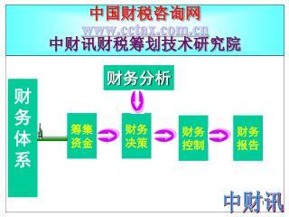 中国财税咨询网 cctax 中财讯财税筹划技术研究院