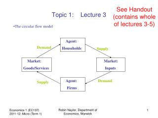 Topic 1:    Lecture 3