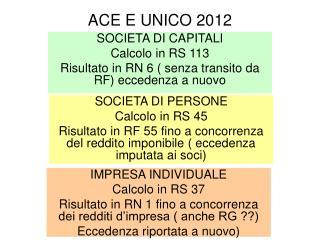 ACE E UNICO 2012