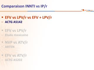 Comparaison INNTI vs IP/r