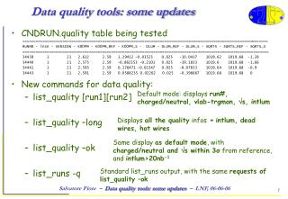 Data quality tools: some updates