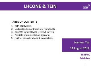LHCONE & TEIN
