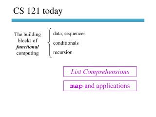 The building blocks of  functional  computing