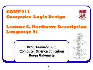 COMP211 Computer  Logic Design Lecture 5. Hardware Description Language #1