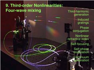 9. Third-order Nonlinearities:  Four-wave mixing