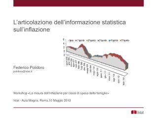 L'articolazione dell'informazione statistica sull'inflazione Federico Polidoro polidoro@istat.it