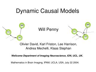 Dynamic Causal Models
