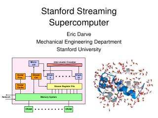 Stanford Streaming Supercomputer