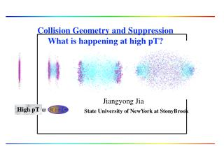 Collision Geometry and Suppression What is happening at high pT?