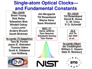 Single-atom Optical Clocks— and Fundamental Constants
