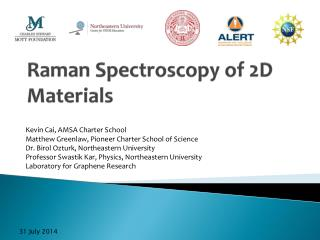 Raman Spectroscopy of 2D Materials