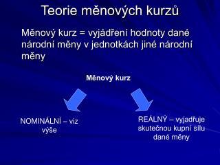 Teorie měnových kurzů
