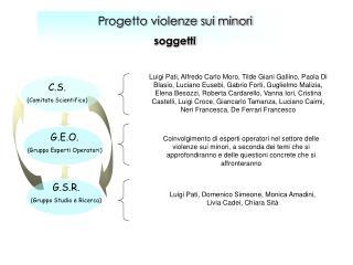 Luigi Pati, Domenico Simeone, Monica Amadini, Livia Cadei, Chiara Sità