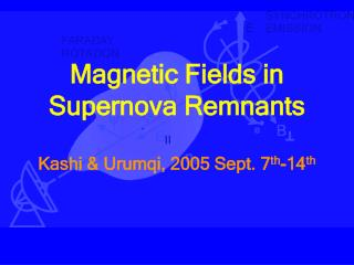 Magnetic Fields in Supernova Remnants Kashi & Urumqi, 2005 Sept. 7 th -14 th
