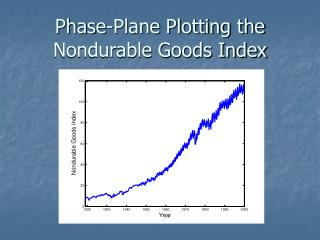 Phase-Plane Plotting the Nondurable Goods Index