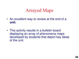 Arrayed Maps
