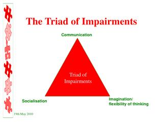 The Triad of Impairments