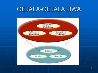 GEJALA-GEJALA JIWA