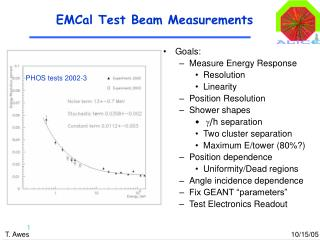 EMCal Test Beam Measurements