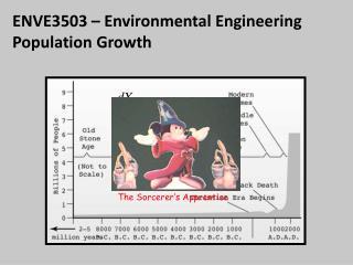 ENVE3503 – Environmental Engineering Population Growth