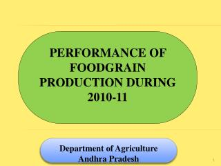 PERFORMANCE OF FOODGRAIN PRODUCTION DURING 2010-11