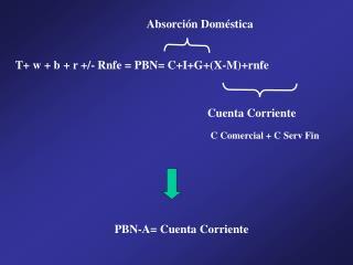 T+ w + b + r +/- Rnfe = PBN= C+I+G+(X-M)+rnfe