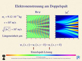 Elektronenstreuung am Doppelspalt