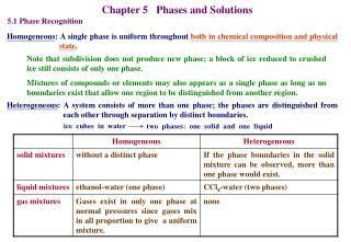 Chapter 5   Phases and Solutions