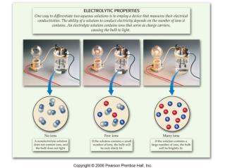 Ch. 4 diagrams